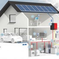 Turn-key-smart-home-revised.jpg